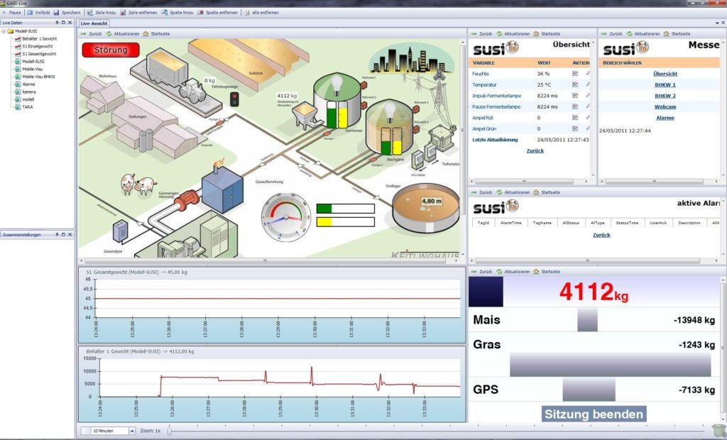Beispielhafte Darstellung des Multi-View-Modus auf dem PC